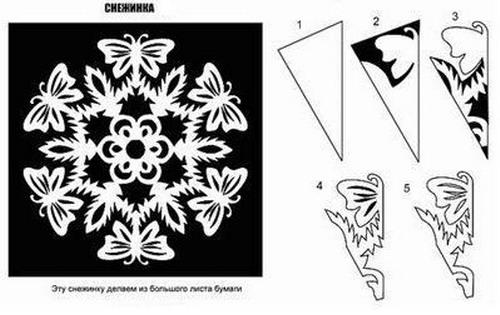 Шаблон елки для вырезания из бумаги, распечатать трафареты 5