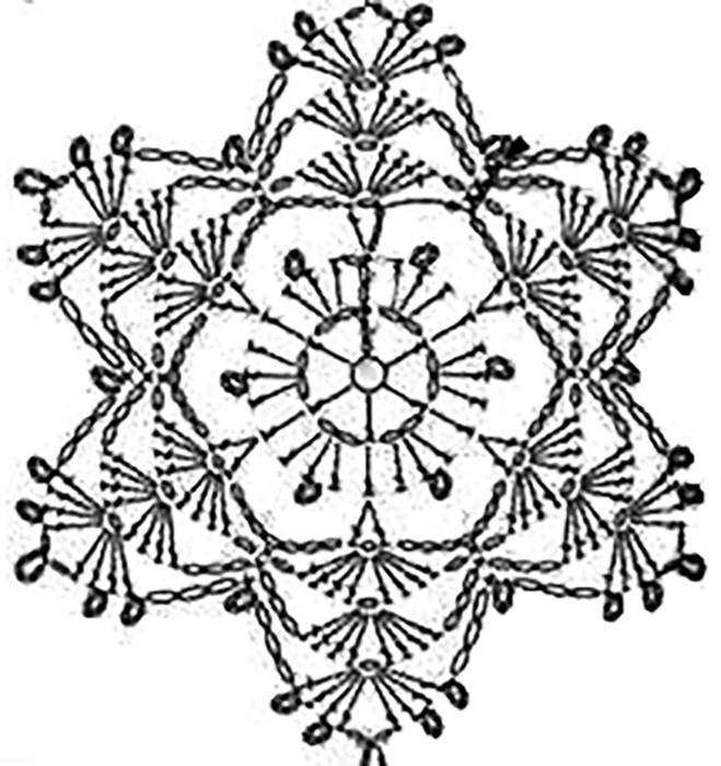 Простая схема вязания снежинки крючком с описанием для начинающих