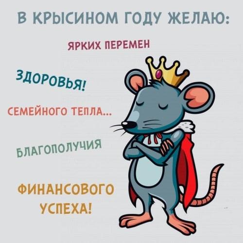 Интересные открытки в год Крысы, Мыши с коротким поздравлением